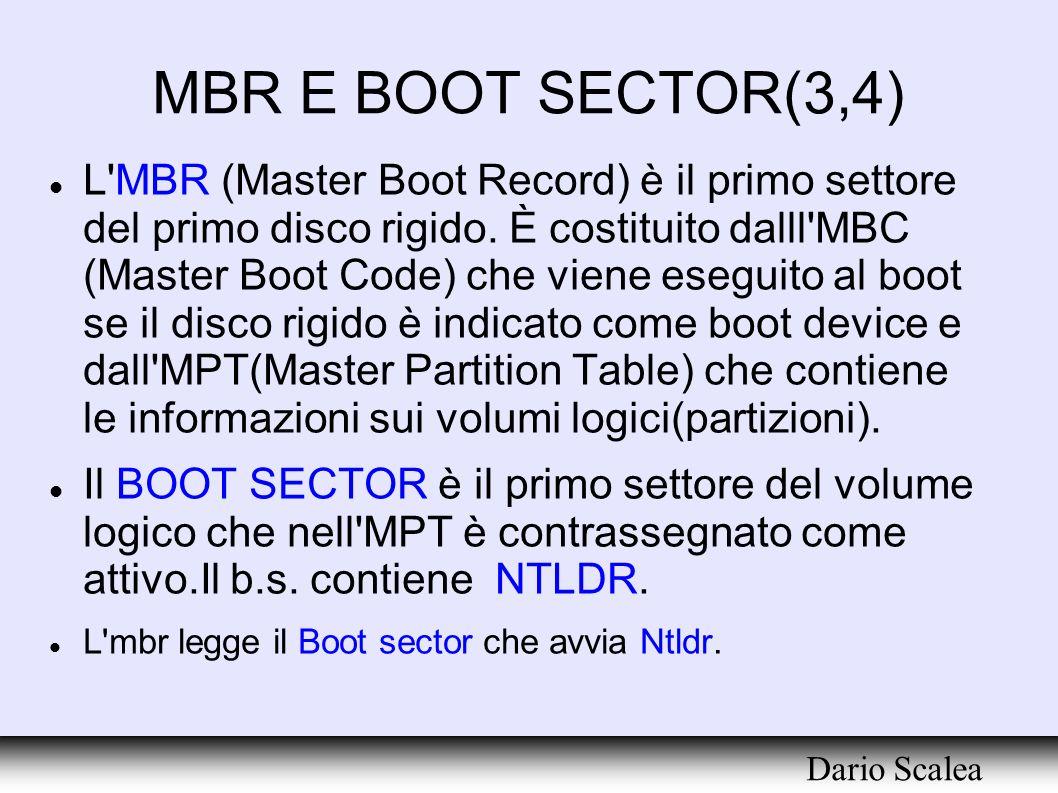 MBR E BOOT SECTOR(3,4) L'MBR (Master Boot Record) è il primo settore del primo disco rigido. È costituito dalll'MBC (Master Boot Code) che viene esegu