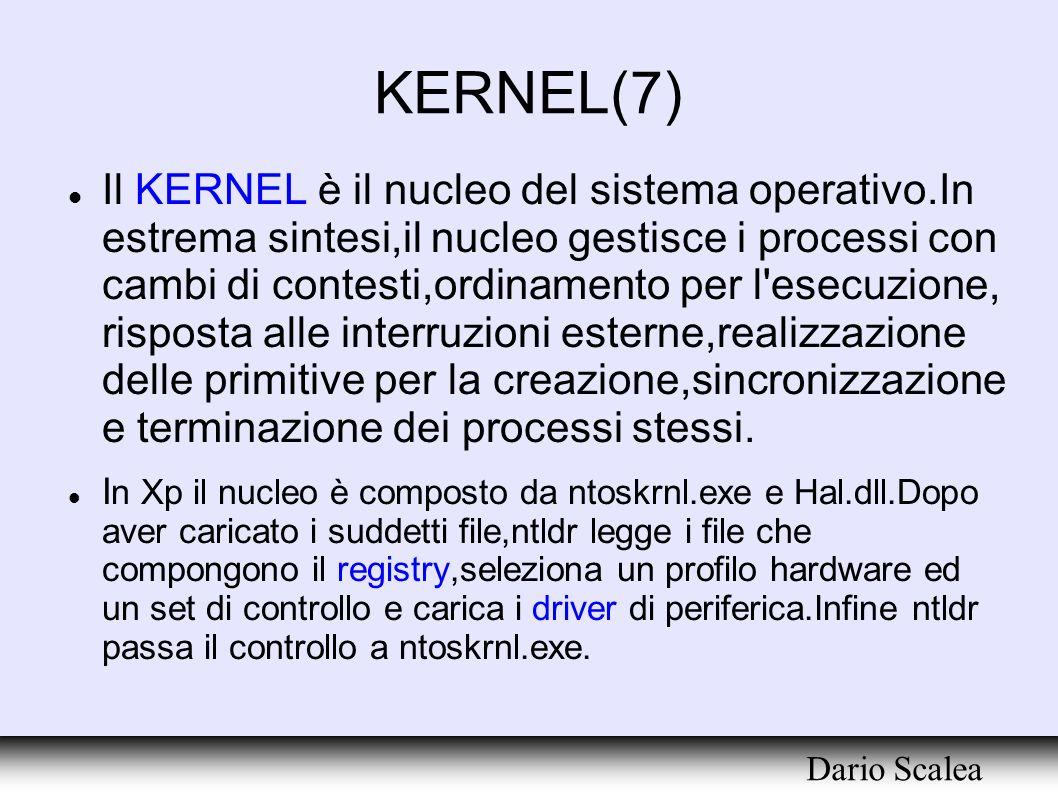 KERNEL(7) Il KERNEL è il nucleo del sistema operativo.In estrema sintesi,il nucleo gestisce i processi con cambi di contesti,ordinamento per l'esecuzi