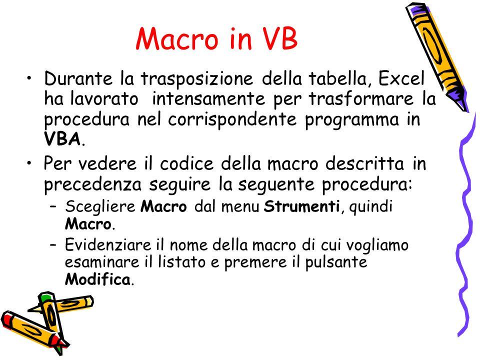 Macro in VB Durante la trasposizione della tabella, Excel ha lavorato intensamente per trasformare la procedura nel corrispondente programma in VBA. P