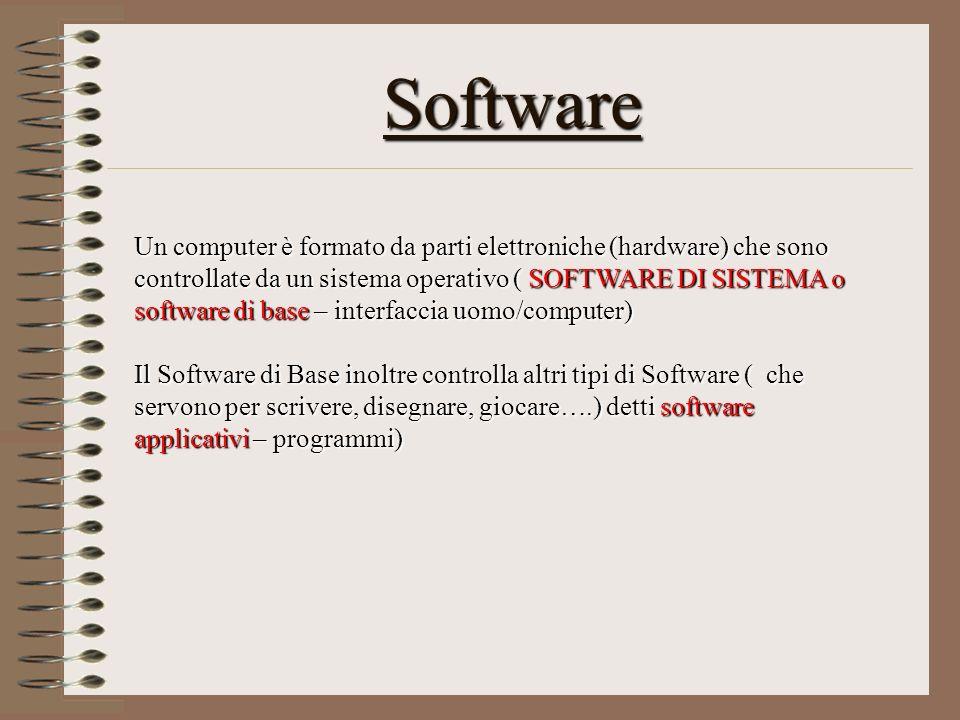 Software Un computer è formato da parti elettroniche (hardware) che sono controllate da un sistema operativo ( SOFTWARE DI SISTEMA o software di base
