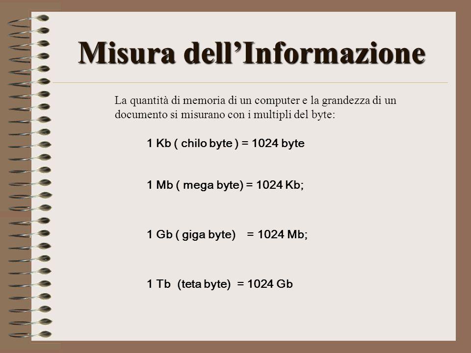Misura dellInformazione La quantità di memoria di un computer e la grandezza di un documento si misurano con i multipli del byte: 1 Kb ( chilo byte )
