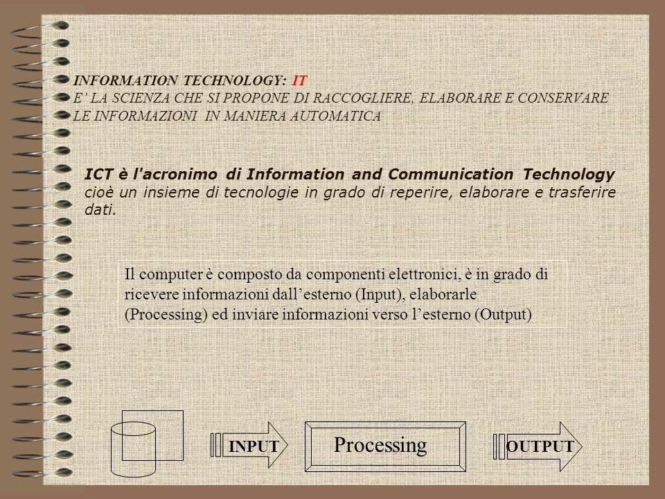 Il computer è composto da componenti elettronici, è in grado di ricevere informazioni dallesterno (Input), elaborarle (Processing) ed inviare informaz