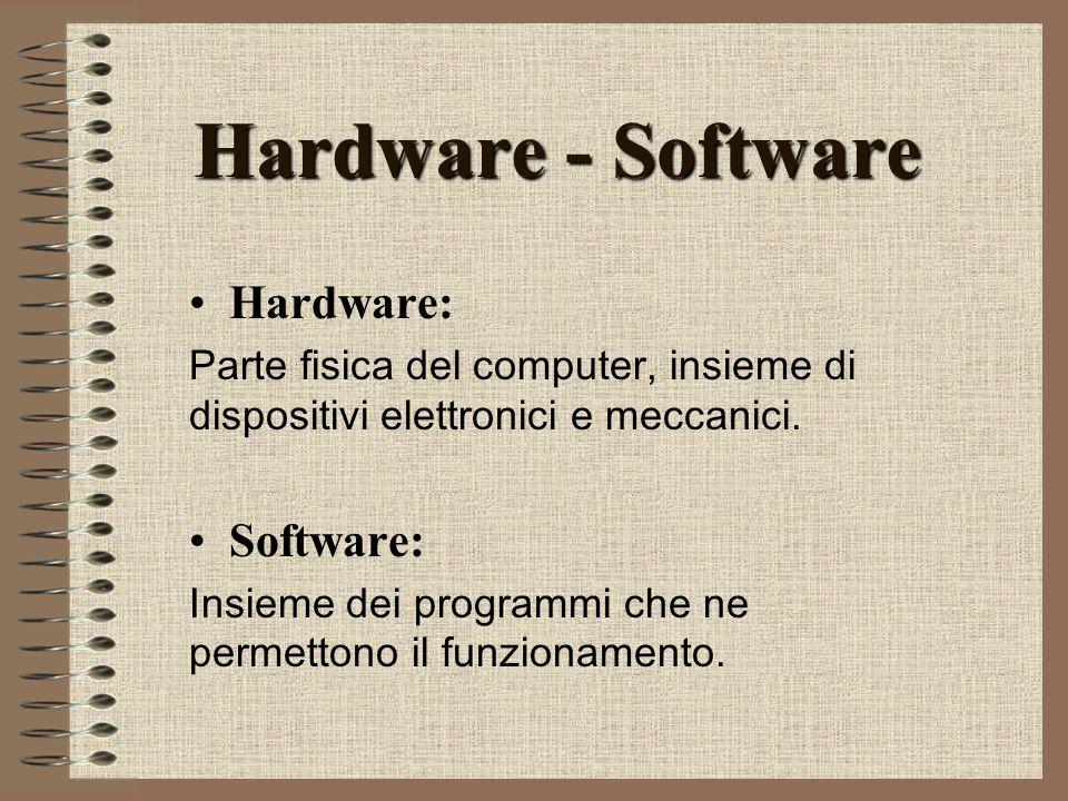 Hardware - Software Hardware: Parte fisica del computer, insieme di dispositivi elettronici e meccanici. Software: Insieme dei programmi che ne permet