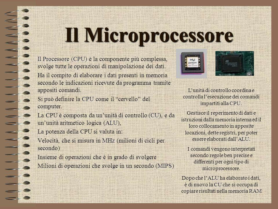 Il Microprocessore Il Processore (CPU) Il Processore (CPU) è la componente più complessa, svolge tutte le operazioni di manipolazione dei dati. Ha il