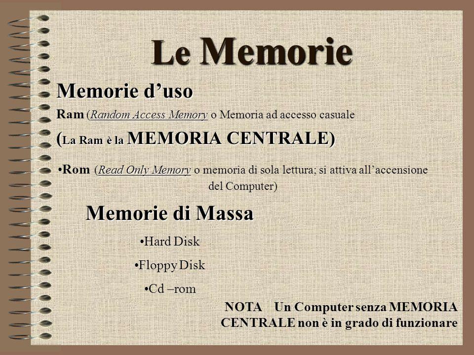 Le Memorie Memorie duso Random Access Memory Ram (Random Access Memory o Memoria ad accesso casuale ( La Ram è la MEMORIA CENTRALE) Read Only MemoryRo