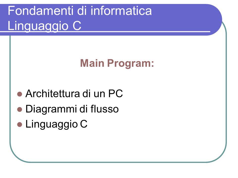 Fondamenti di informatica Linguaggio C Main Program: Architettura di un PC Diagrammi di flusso Linguaggio C