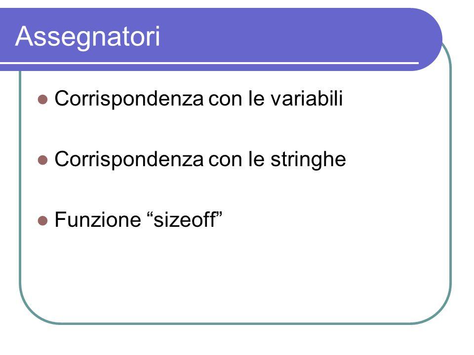 Variabili 2 Range Costanti Dichiarazione/assegnazione