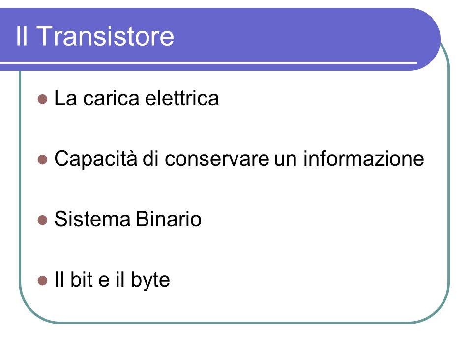 Il Transistore La carica elettrica Capacità di conservare un informazione Sistema Binario Il bit e il byte
