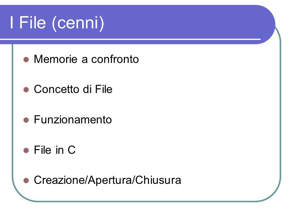 Tipo di dato astratto (cenni) Tipo di dato astratto lista Realizzazzione liste lineari mediante vettori Impelmentazioni di liste Insieme
