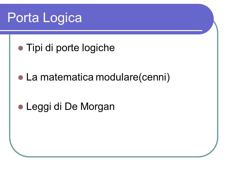 Porta Logica Tipi di porte logiche La matematica modulare(cenni) Leggi di De Morgan