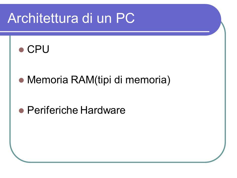 Architettura di un PC CPU Memoria RAM(tipi di memoria) Periferiche Hardware