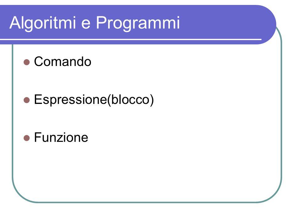 Algoritmi e Programmi Comando Espressione(blocco) Funzione