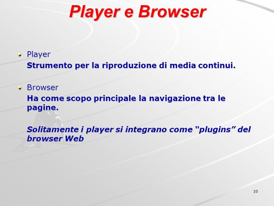 10 Player e Browser Player Strumento per la riproduzione di media continui.