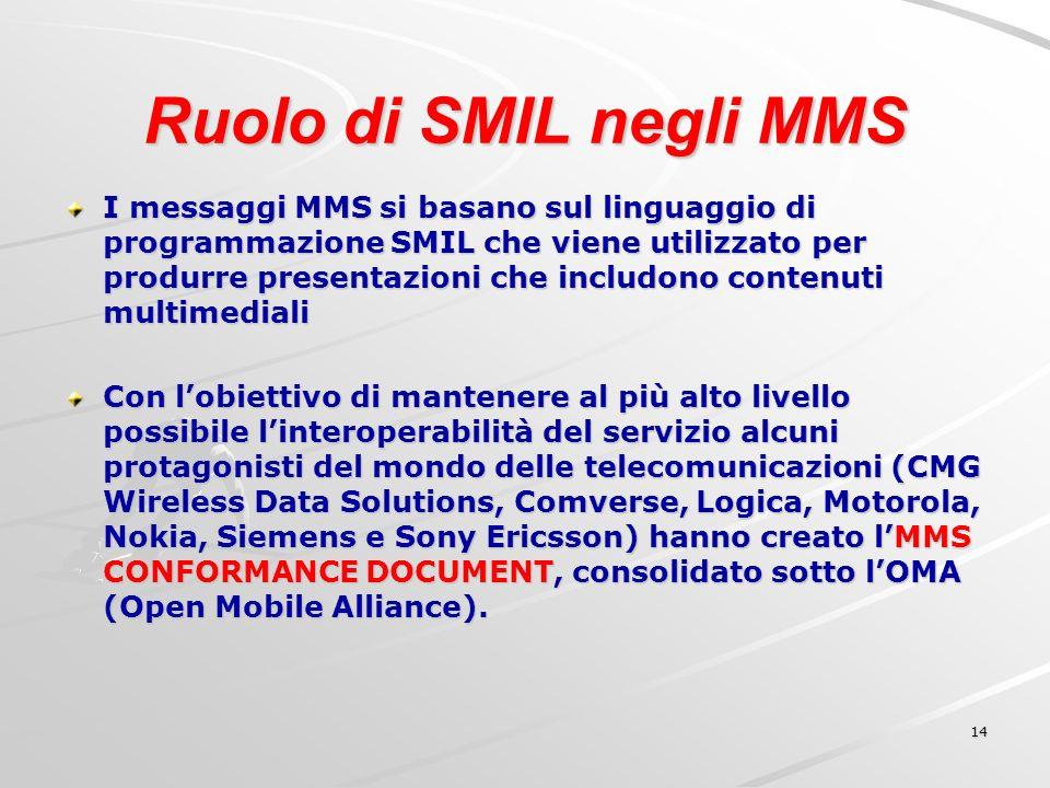 14 Ruolo di SMIL negli MMS I messaggi MMS si basano sul linguaggio di programmazione SMIL che viene utilizzato per produrre presentazioni che includono contenuti multimediali Con lobiettivo di mantenere al più alto livello possibile linteroperabilità del servizio alcuni protagonisti del mondo delle telecomunicazioni (CMG Wireless Data Solutions, Comverse, Logica, Motorola, Nokia, Siemens e Sony Ericsson) hanno creato lMMS CONFORMANCE DOCUMENT, consolidato sotto lOMA (Open Mobile Alliance).