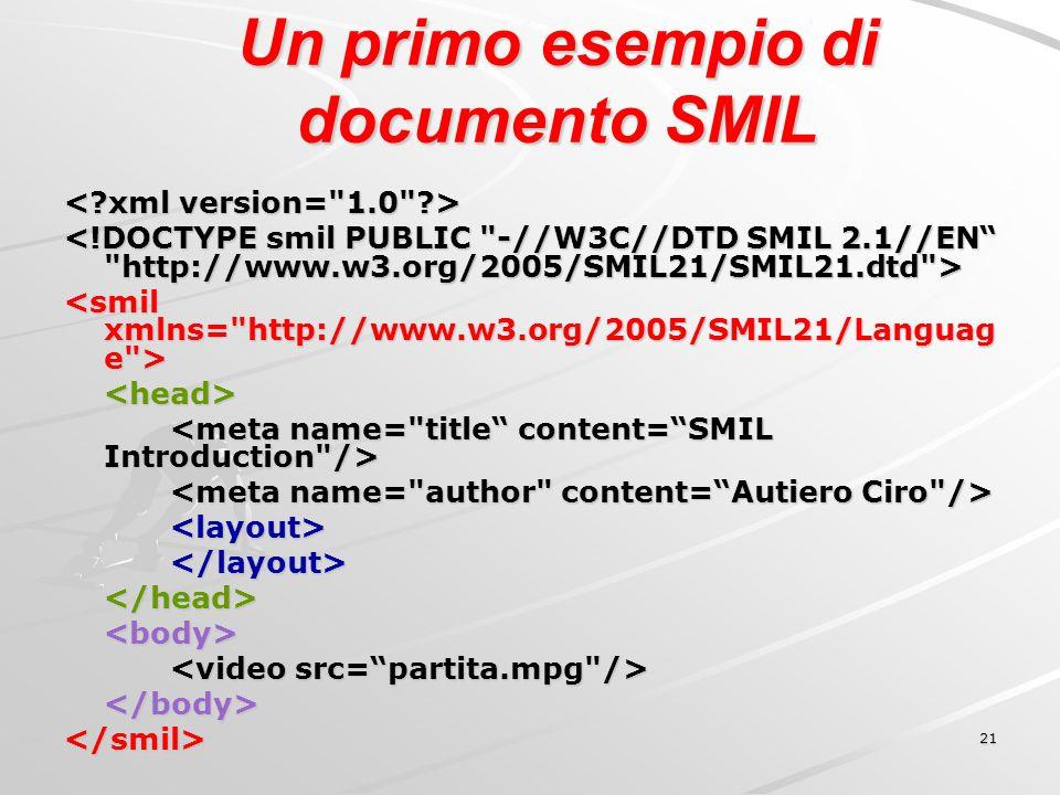 21 Un primo esempio di documento SMIL <head> <layout></layout></head><body> </body></smil>