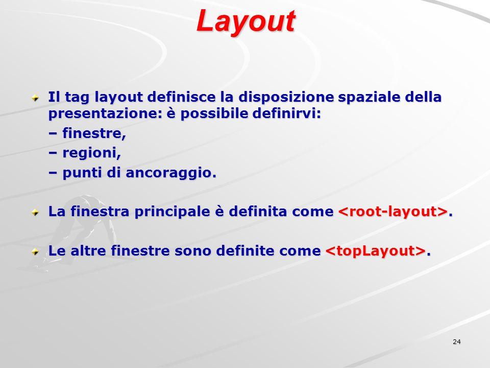24 Layout Il tag layout definisce la disposizione spaziale della presentazione: è possibile definirvi: – finestre, – regioni, – punti di ancoraggio.