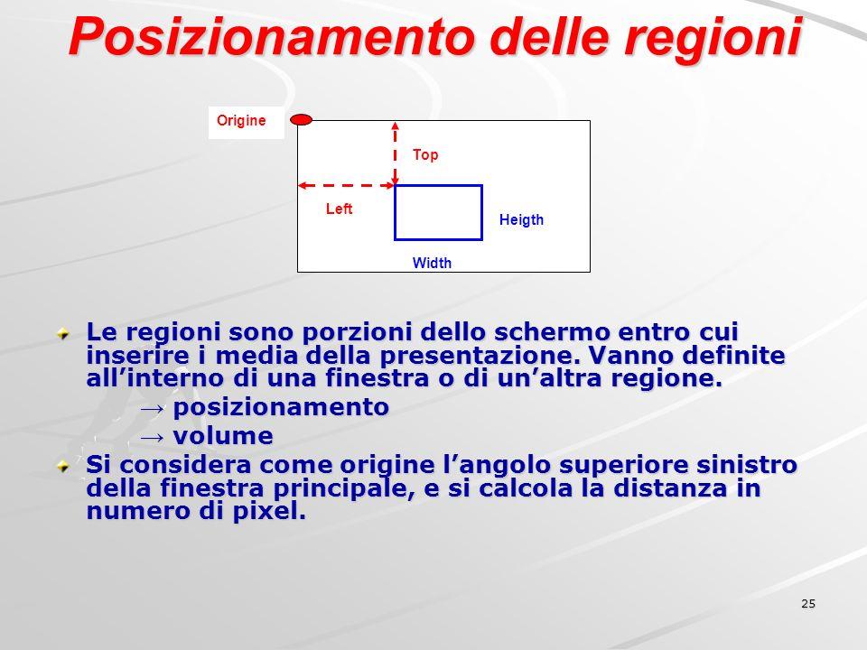 25 Posizionamento delle regioni Le regioni sono porzioni dello schermo entro cui inserire i media della presentazione.