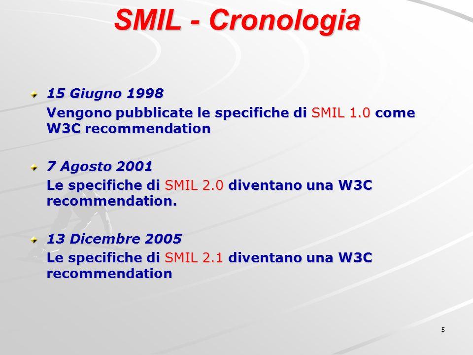 16 Evoluzione dei formati SMIL per Terminali Mobili SMIL Basic Essenzialmente basato sul Basic Profile usato su PDA ma non per cellulari.