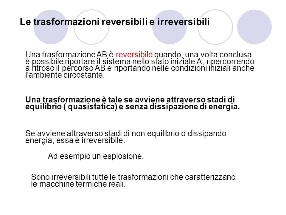 Le trasformazioni reversibili e irreversibili Una trasformazione AB è reversibile quando, una volta conclusa, è possibile riportare il sistema nello stato iniziale A, ripercorrendo a ritroso il percorso AB e riportando nelle condizioni iniziali anche l ambiente circostante.
