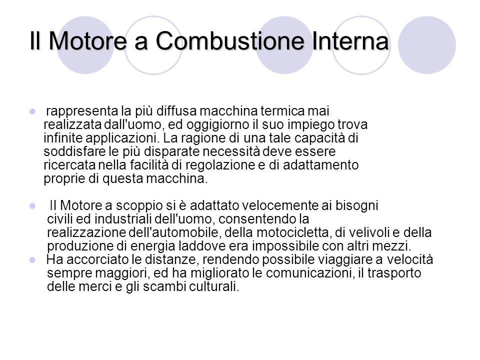 Il Motore a Combustione Interna rappresenta la più diffusa macchina termica mai realizzata dall uomo, ed oggigiorno il suo impiego trova infinite applicazioni.