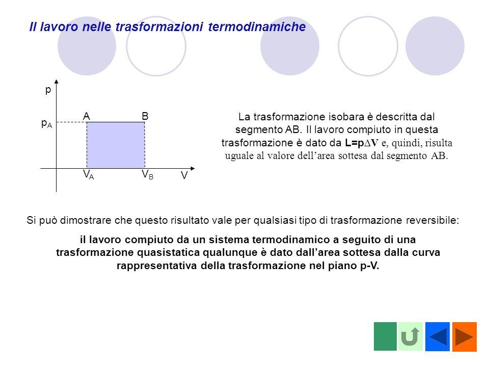 T2T2 T 1 <T 2 = Se lenunciato di Kelvin fosse falso, allora … … sarebbe falso anche lenunciato di Clausius.