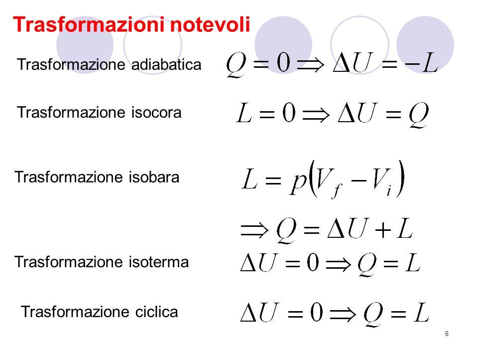 6 Trasformazioni notevoli Trasformazione adiabatica Trasformazione isocora Trasformazione isobara Trasformazione isoterma Trasformazione ciclica