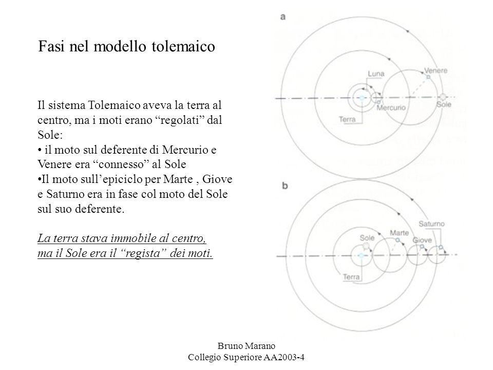 Bruno Marano Collegio Superiore AA2003-4 Il sistema Tolemaico aveva la terra al centro, ma i moti erano regolati dal Sole: il moto sul deferente di Mercurio e Venere era connesso al Sole Il moto sullepiciclo per Marte, Giove e Saturno era in fase col moto del Sole sul suo deferente.