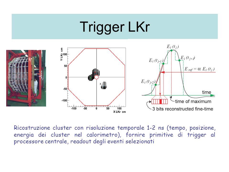 Trigger LKr Ricostruzione cluster con risoluzione temporale 1-2 ns (tempo, posizione, energia dei cluster nel calorimetro), fornire primitive di trigger al processore centrale, readout degli eventi selezionati