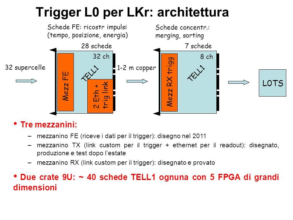 Trigger L0 per LKr: architettura Schede FE: ricostr impulsi (tempo, posizione, energia) Tre mezzanini: –mezzanino FE (riceve i dati per il trigger): disegno nel 2011 –mezzanino TX (link custom per il trigger + ethernet per il readout): disegnato, produzione e test dopo lestate –mezzanino RX (link custom per il trigger): disegnato e provato Due crate 9U: ~ 40 schede TELL1 ognuna con 5 FPGA di grandi dimensioni Schede concentr.: merging, sorting TELL1 28 schede L0TS Mezz FE 32 supercelle TELL1 8 ch 7 schede Mezz RX trigg 1-2 m copper 32 ch 2 Eth + trig link