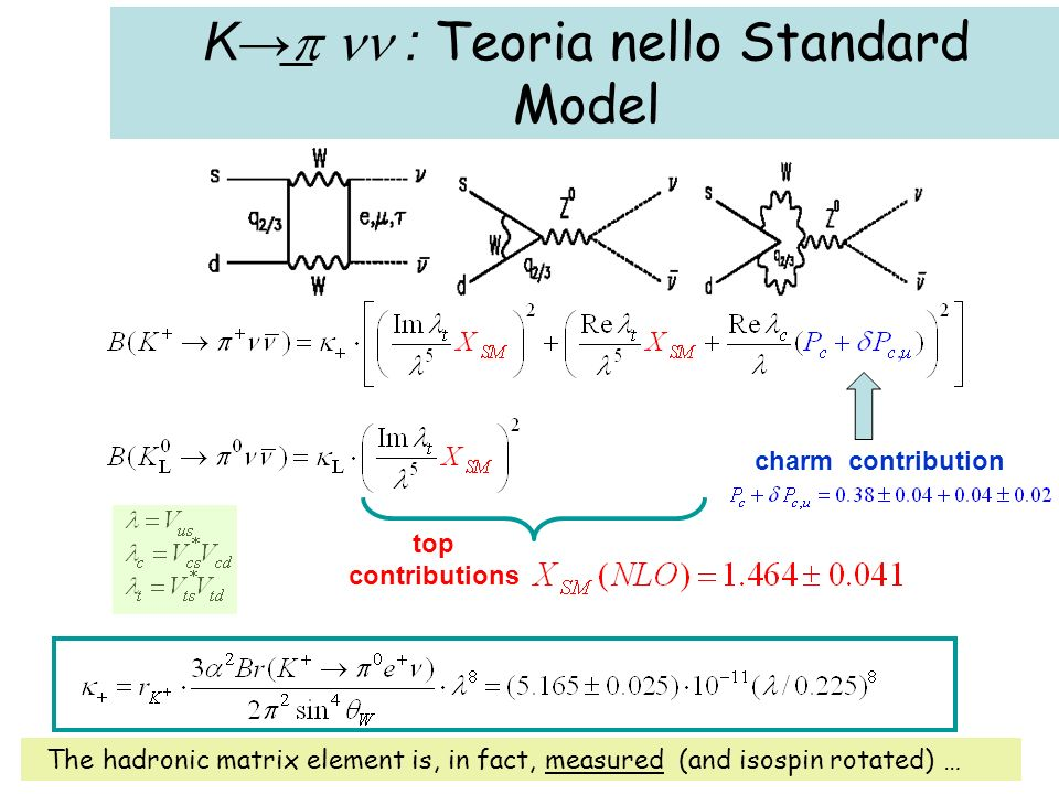 K : Teoria nello Standard Model charm contribution top contributions The hadronic matrix element is, in fact, measured (and isospin rotated) …