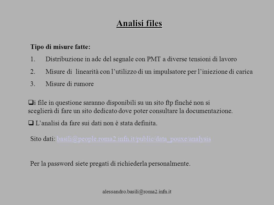 alessandro.basili@roma2.infn.it Analisi files i file in questione saranno disponibili su un sito ftp finché non si sceglierà di fare un sito dedicato dove poter consultare la documentazione.