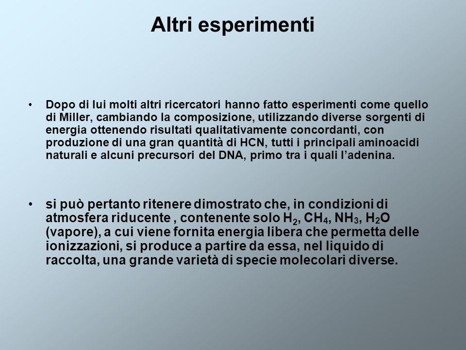 Altri esperimenti Dopo di lui molti altri ricercatori hanno fatto esperimenti come quello di Miller, cambiando la composizione, utilizzando diverse so