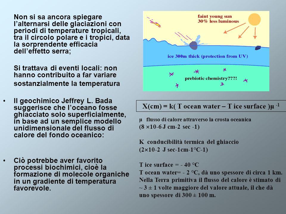 Non si sa ancora spiegare lalternarsi delle glaciazioni con periodi di temperature tropicali, tra il circolo polare e i tropici, data la sorprendente