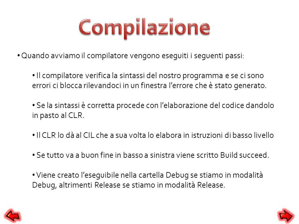 Quando avviamo il compilatore vengono eseguiti i seguenti passi: Il compilatore verifica la sintassi del nostro programma e se ci sono errori ci blocc