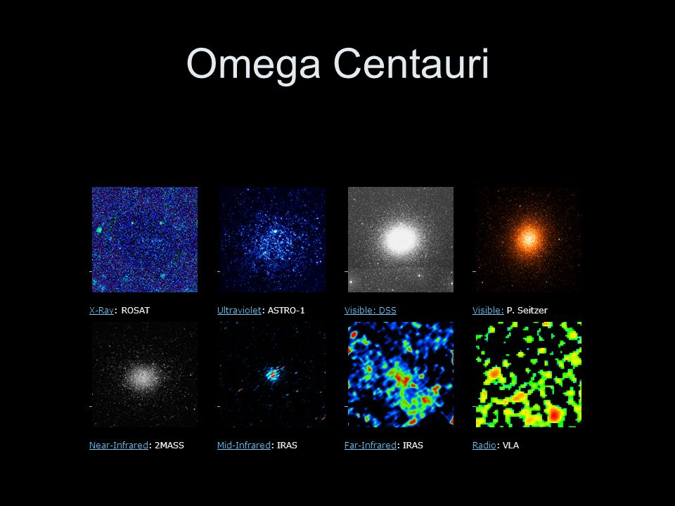 Omega Centauri X-RayX-Ray: ROSATUltravioletUltraviolet: ASTRO-1Visible: DSSVisible:Visible: P.