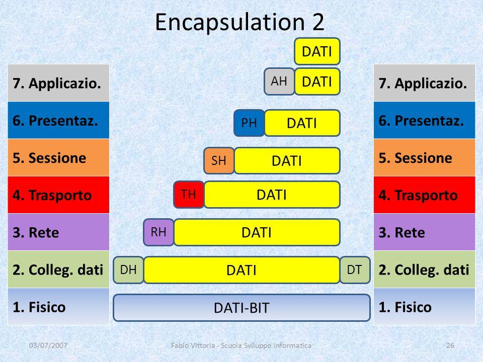 03/07/2007Fabio Vittoria - Scuola Sviluppo Informatica26 Encapsulation 2 7. Applicazio. 6. Presentaz. 5. Sessione 4. Trasporto 3. Rete 2. Colleg. dati