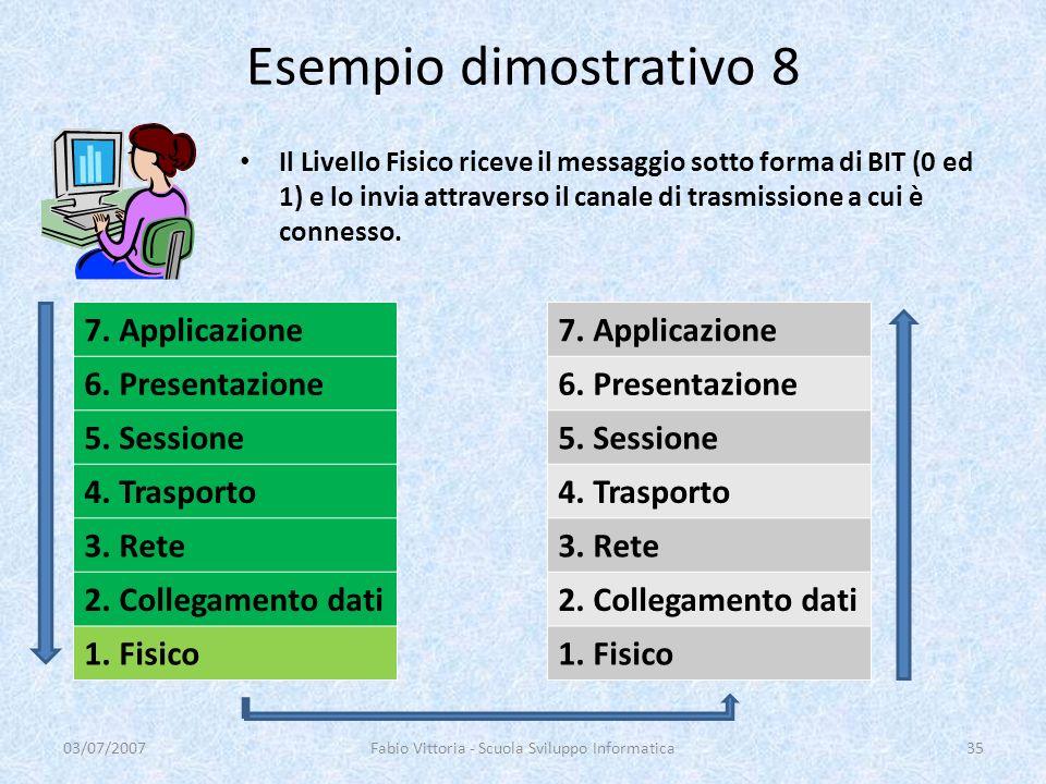 Il Livello Fisico riceve il messaggio sotto forma di BIT (0 ed 1) e lo invia attraverso il canale di trasmissione a cui è connesso. 03/07/2007Fabio Vi