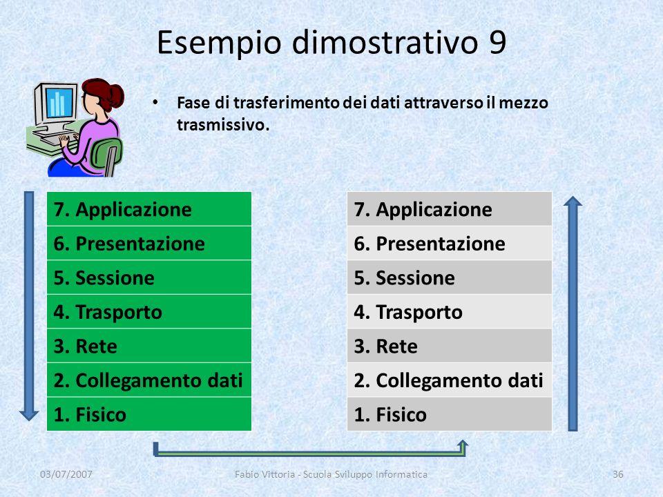 Fase di trasferimento dei dati attraverso il mezzo trasmissivo. 03/07/2007Fabio Vittoria - Scuola Sviluppo Informatica36 Esempio dimostrativo 9 7. App