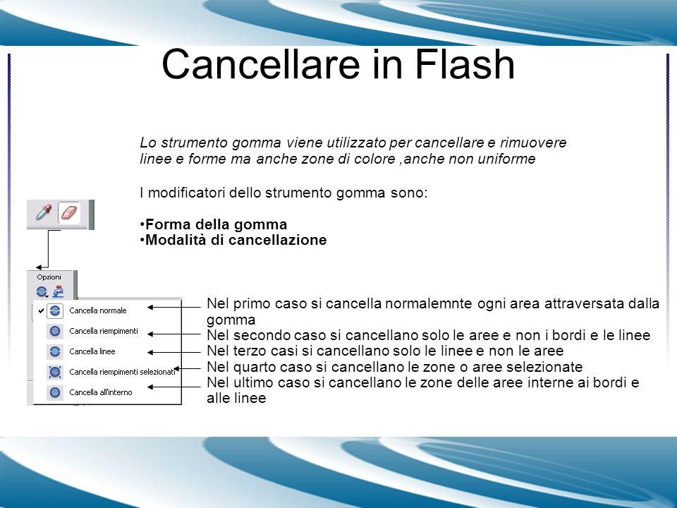 Cancellare in Flash Lo strumento gomma viene utilizzato per cancellare e rimuovere linee e forme ma anche zone di colore,anche non uniforme I modifica