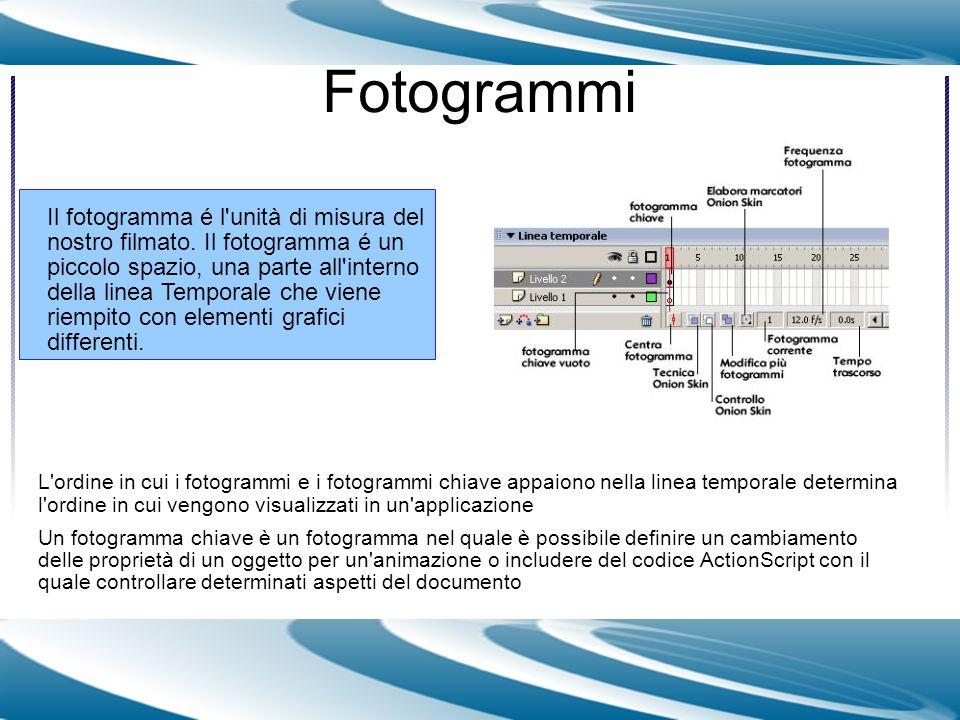 Fotogrammi L'ordine in cui i fotogrammi e i fotogrammi chiave appaiono nella linea temporale determina l'ordine in cui vengono visualizzati in un'appl