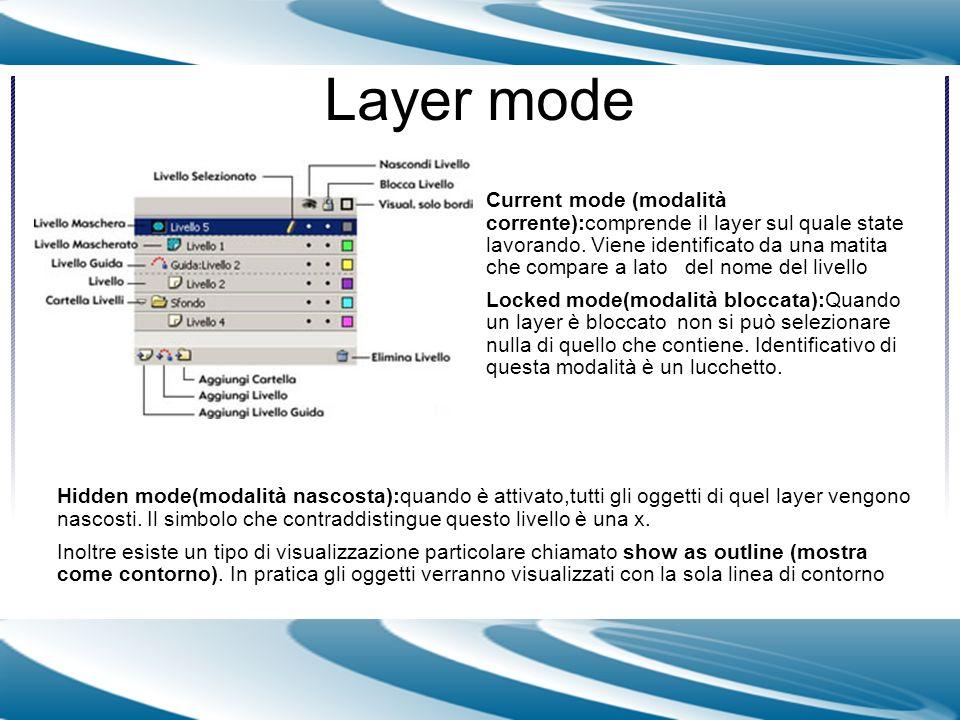 Layer mode Hidden mode(modalità nascosta):quando è attivato,tutti gli oggetti di quel layer vengono nascosti. Il simbolo che contraddistingue questo l