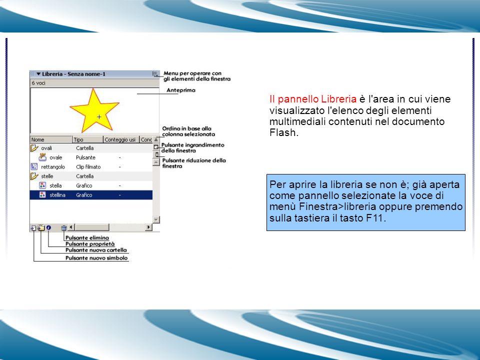 Il pannello Libreria è l'area in cui viene visualizzato l'elenco degli elementi multimediali contenuti nel documento Flash. Per aprire la libreria se