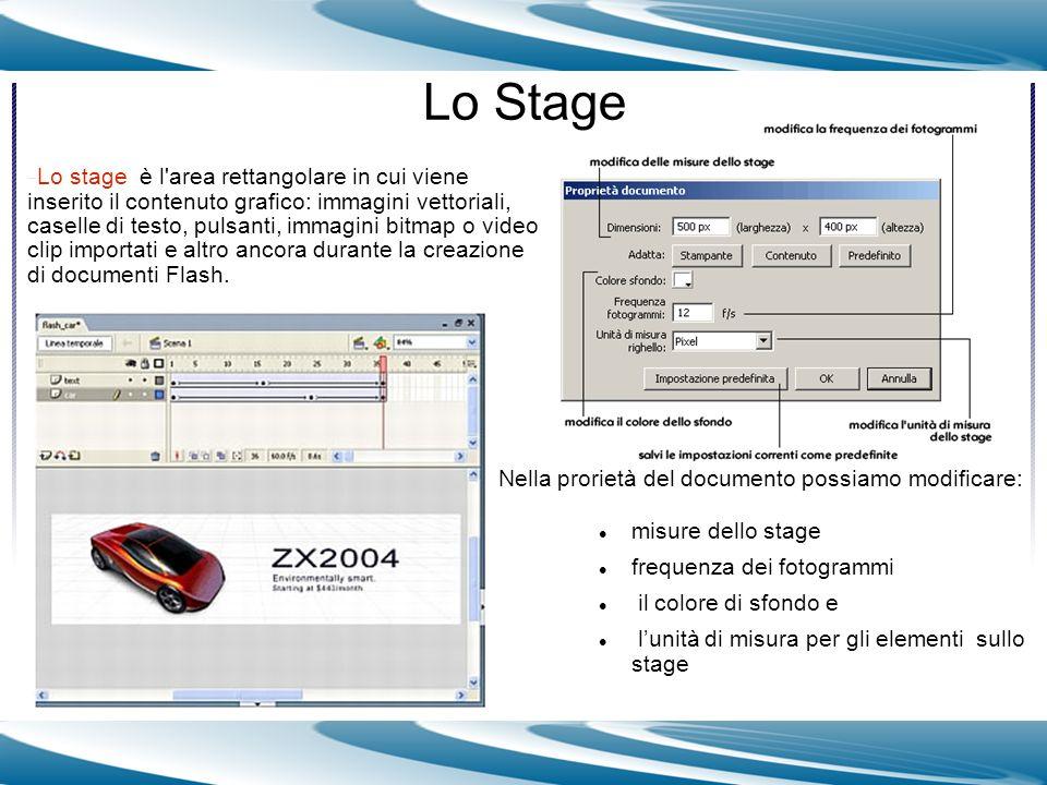 Pannelli I pannelli sono stati suddivisi in tre gruppi divisi sotto la voce di menù Finestra: - Pannelli di progettazione (Allinea, Mixer colori, Informazioni,etc.) - Pannelli di sviluppo (Azioni, Componenti, Output,etc.) - Altri Pannelli (Accessibilità, Cronologia, Libreria comuni,etc.) Flash vi da la possibilità di scegliere i pannelli visualizzati ogni volta che viene aperta l applicazione, selezionando la voce Salva layout pannelli dalla voce Finestra