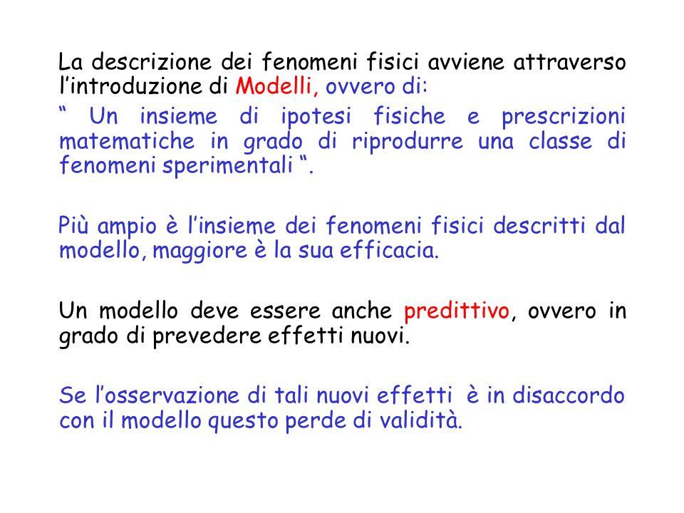 La descrizione dei fenomeni fisici avviene attraverso lintroduzione di Modelli, ovvero di: Un insieme di ipotesi fisiche e prescrizioni matematiche in