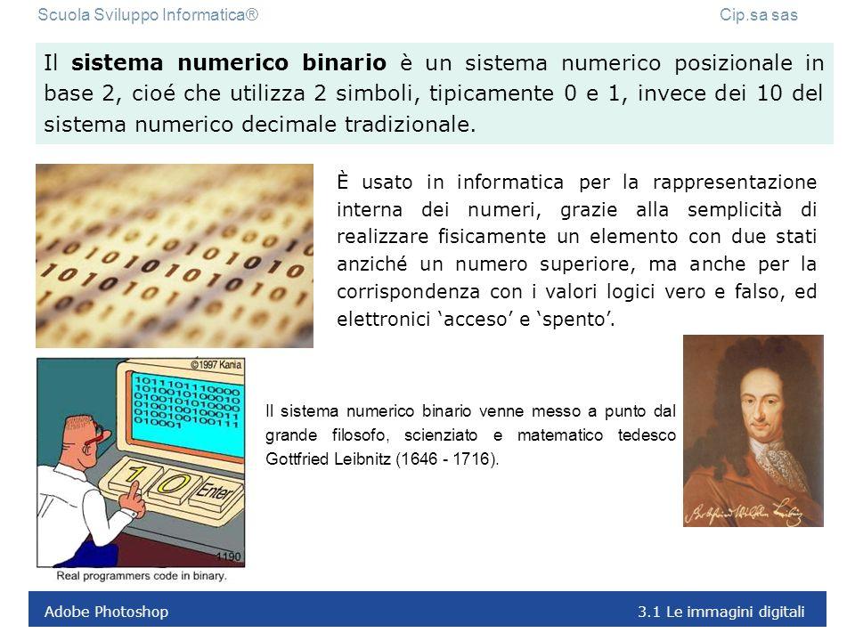 Adobe Photoshop 3.1 Le immagini digitali Scuola Sviluppo Informatica® Cip.sa sas 3.1 Le immagini digitali Un'immagine digitale è la rappresentazione d