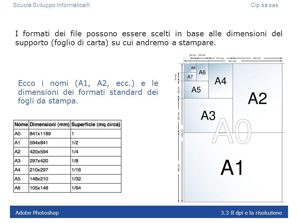 Adobe Photoshop 3.3 Il dpi e la risoluzione Scuola Sviluppo Informatica® Cip.sa sas 3.3 Il dpi e la risoluzione I punti per pollice, noti anche con il