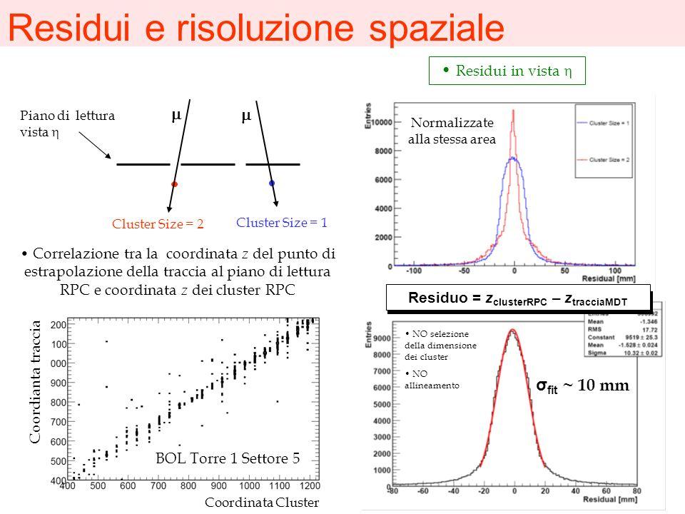 Residui e risoluzione spaziale Residui in vista Correlazione tra la coordinata z del punto di estrapolazione della traccia al piano di lettura RPC e c