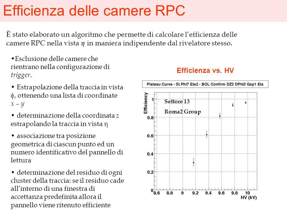 Efficienza delle camere RPC Esclusione delle camere che rientrano nella configurazione di trigger. Estrapolazione della traccia in vista, ottenendo un