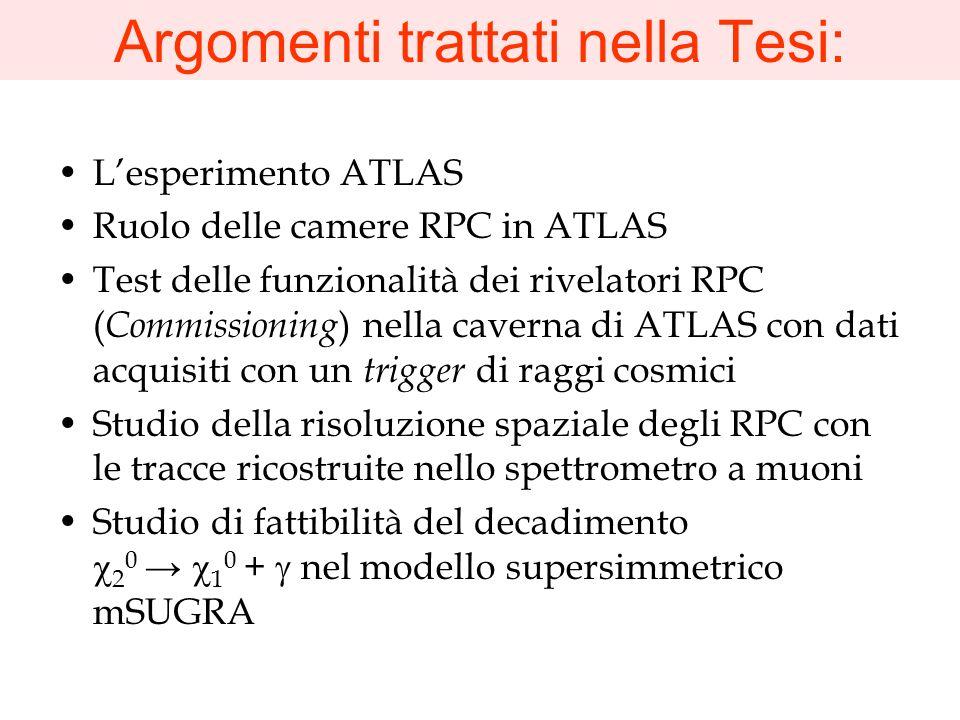 Argomenti trattati nella Tesi: Lesperimento ATLAS Ruolo delle camere RPC in ATLAS Test delle funzionalità dei rivelatori RPC ( Commissioning ) nella c