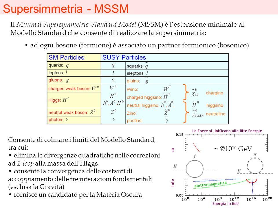 Supersimmetria - MSSM ~ @10 16 GeV Il Minimal Supersymmetric Standard Model (MSSM) è lestensione minimale al Modello Standard che consente di realizza